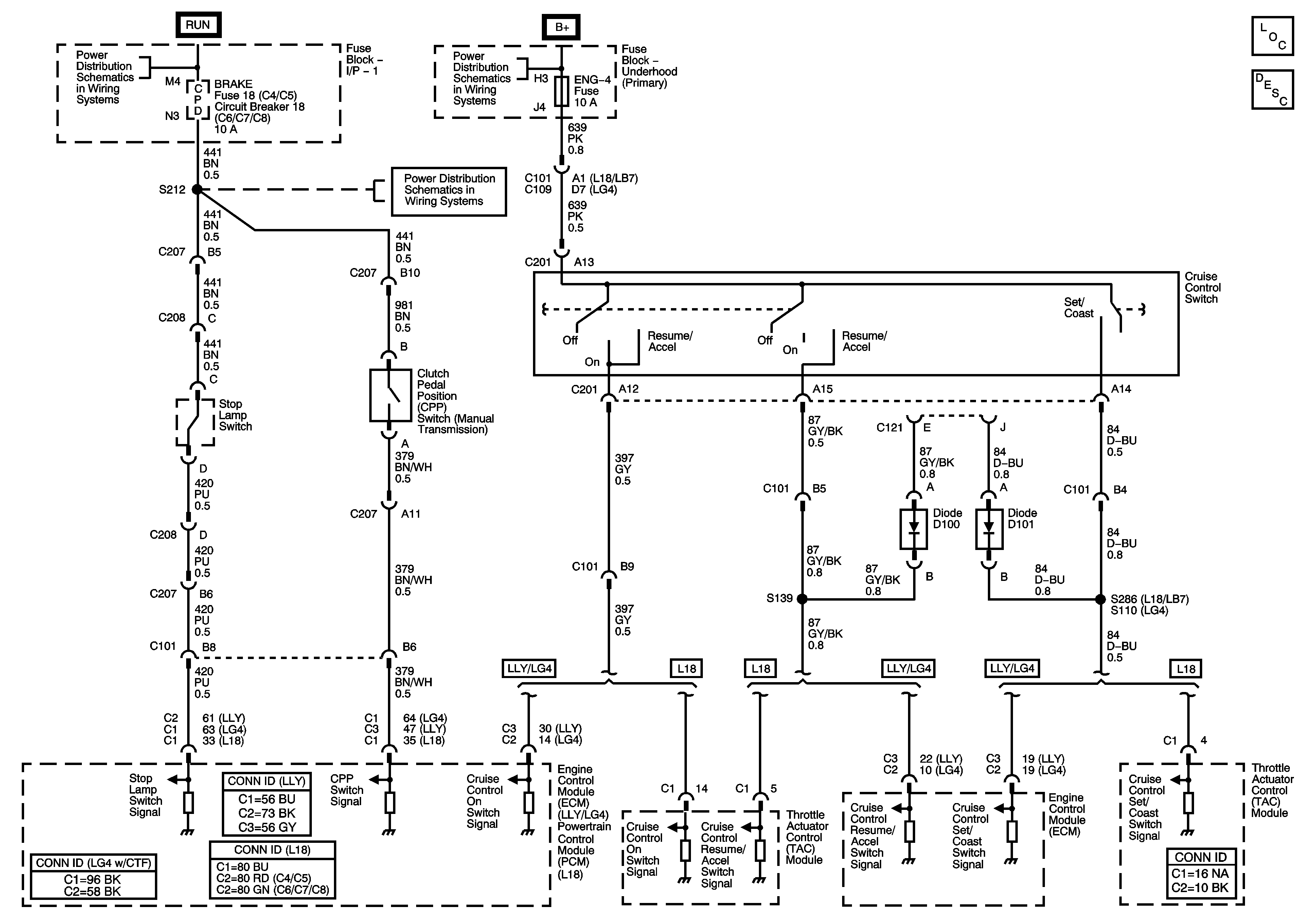 Looking for a schematic on a 2005 c5500 pto will not engage and cruise  control will not workJustAnswer