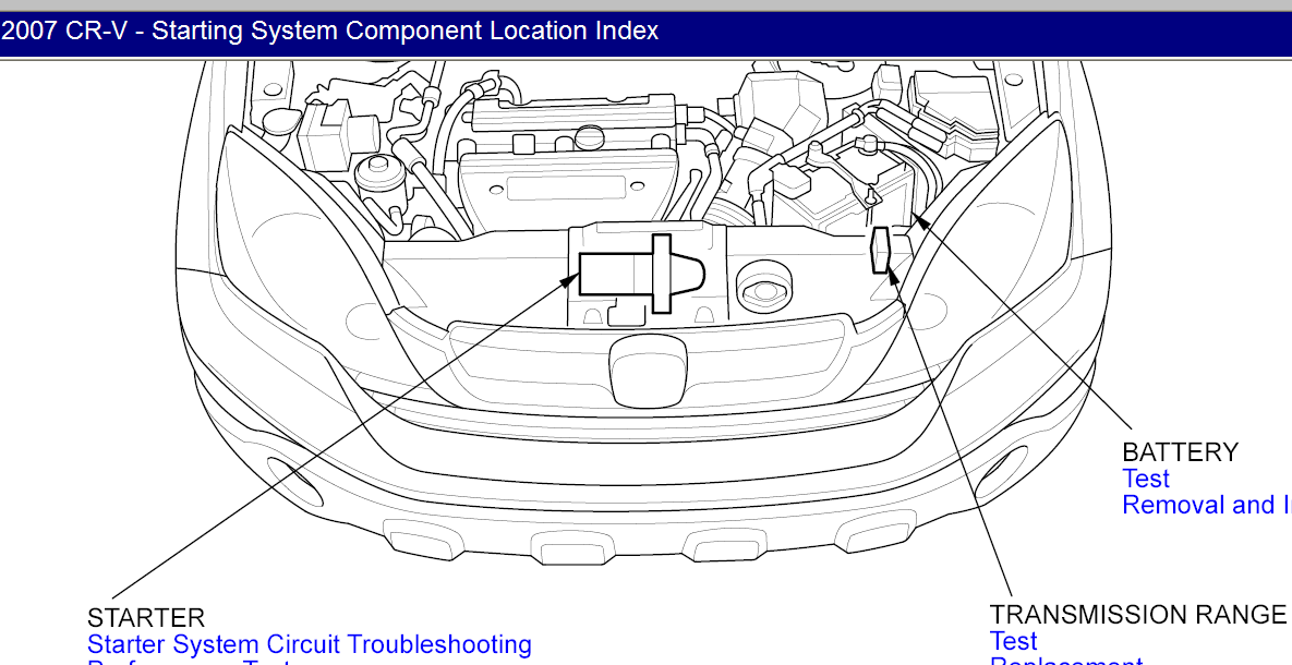 2003 Honda Odyssey Parts Diagram on honda odyssey parts data