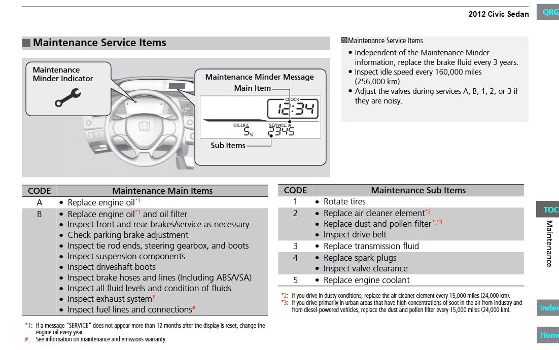 2007 Scion Tc Fuse Box Diagram