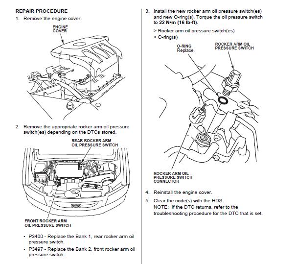 p3400 cylinder deactivation system bank 1 honda