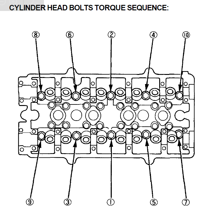 I Would Like Cylinder Head Bolt Torque Specs For A 1998