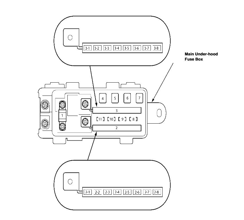 Blew a multi block fuse on a 2014 Honda Odyssey EXL w/NAV ...