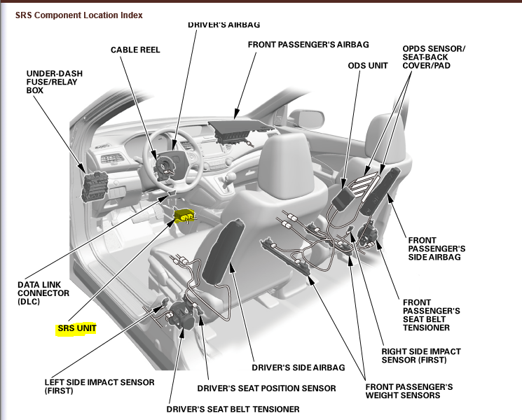 I'm Working On A 2013 Honda Crv With An Airbag Code E311 Front Rhjustanswer: 2012 Honda Civic Airbag Module Location At Gmaili.net