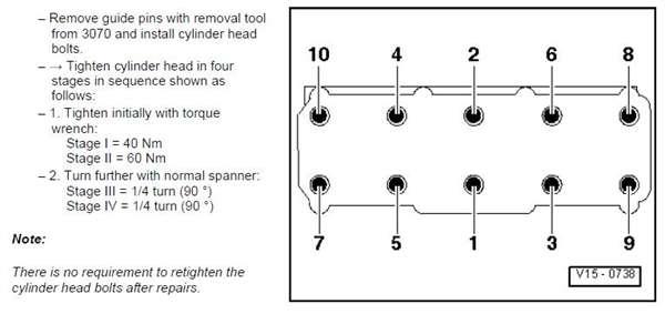 Yanmar Cylinder Head Torque
