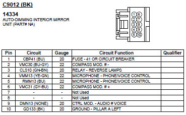 I need the wiring diagram for a 2010 Ford Explorer sync mirror 10-pin | Ford Rear View Mirror Wiring Diagram |  | JustAnswer