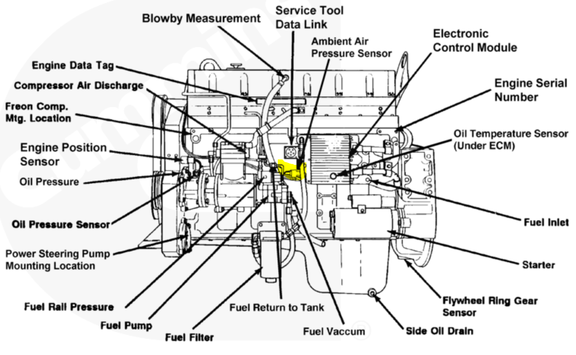 Mechanical Fuel N14 Wiring Diagram | Wiring Library