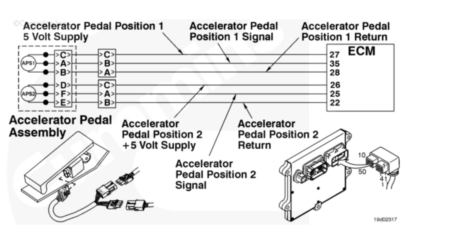 M Freightliner Wiring Schematics on