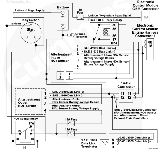 im looking for a wiring diagram for the nox sensor on a freightliner medium duty with a cummins