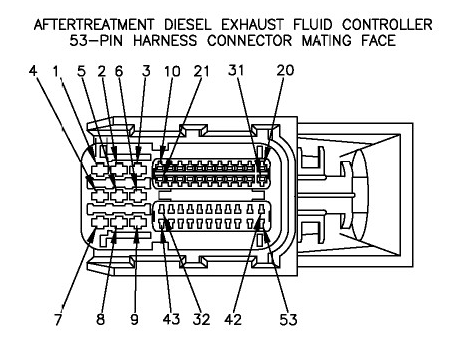 e9fc3367 9119 4b4d b481 ea061e3d08d7_Capture meritor abs wiring harness gandul 45 77 79 119 Basic Electrical Wiring Diagrams at love-stories.co