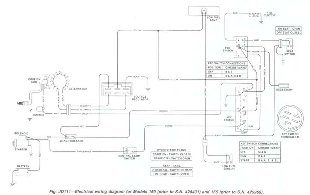 [SCHEMATICS_4PO]  DIAGRAM] John Deere 160 Wiring Diagram FULL Version HD Quality Wiring  Diagram - SHAREDIAGRAMS.NUITDEBOUTAIX.FR | John Deere X300 Fuse Box Diagram |  | sharediagrams.nuitdeboutaix.fr