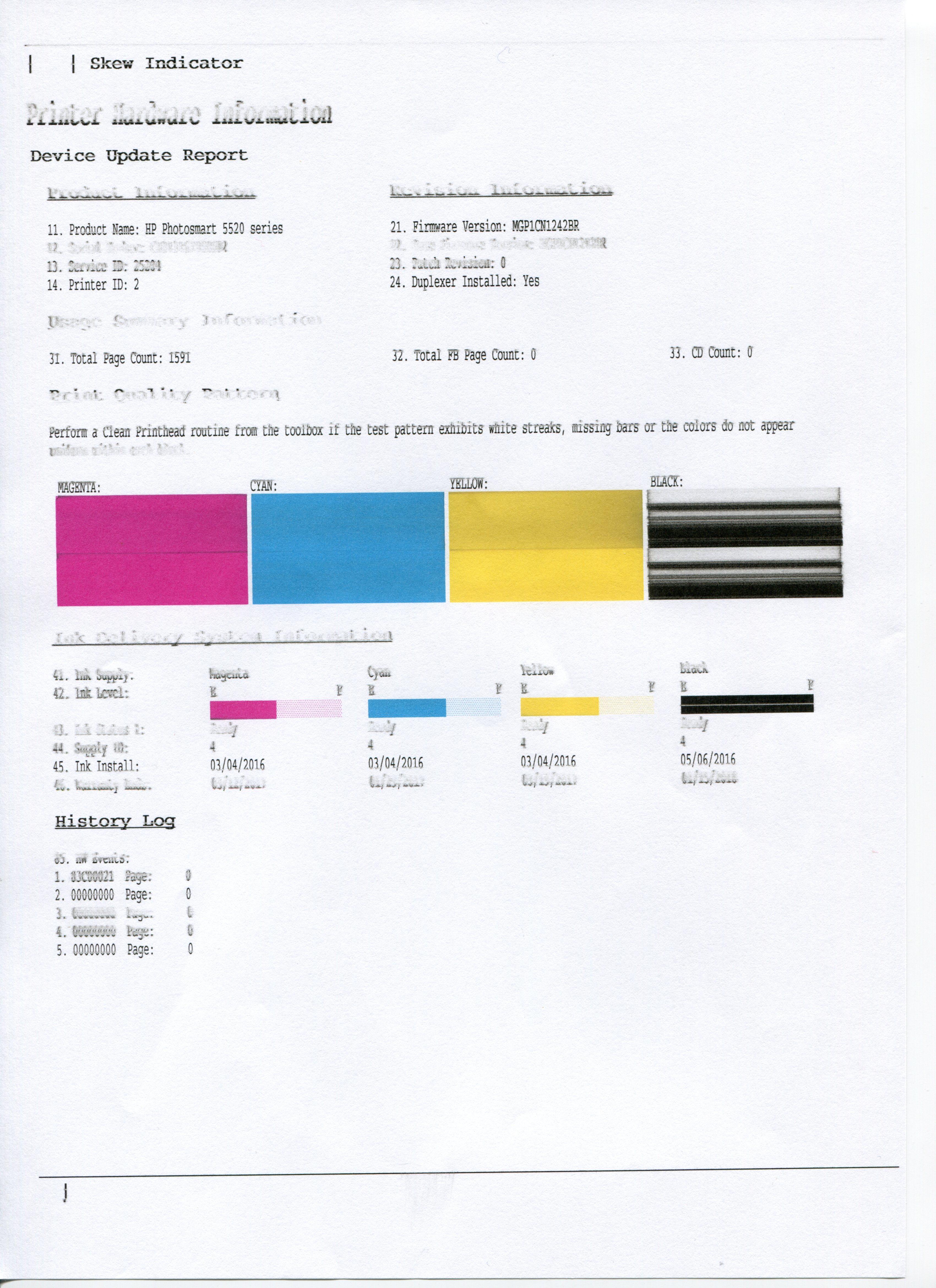 Atemberaubend Hp Drucker Testseite Farbe Zeitgenössisch - Ideen ...