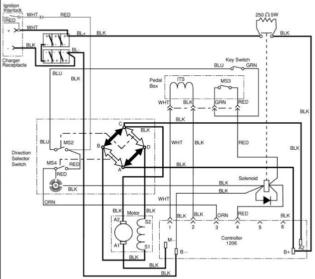 2002 ez-go won't move. voltage both sides of solenoid even ...