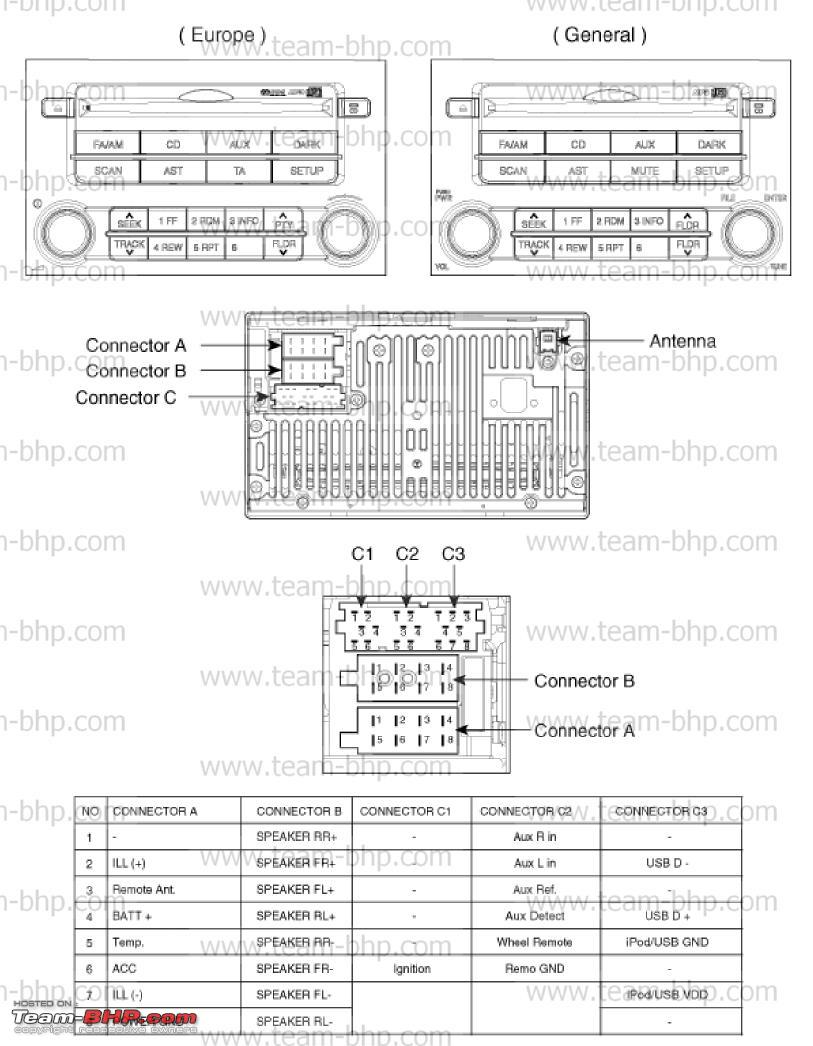 2001 Gmc Sierra Wiring Diagrams Http Wwwjustanswercom Gm 3unlwown