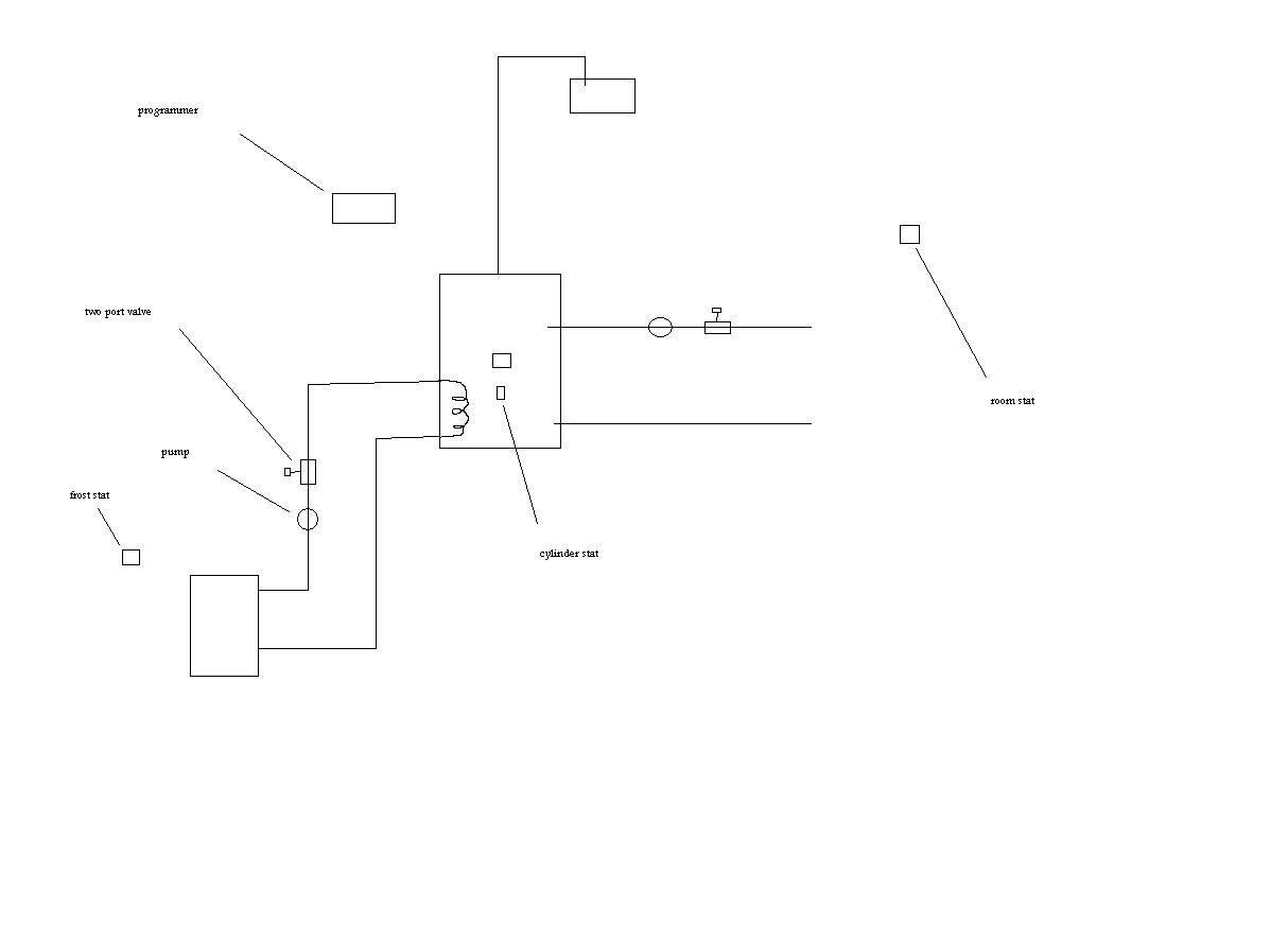 Wiring An S Plan But Need To Tweak It I Only Want Boiler To Fire When Cylinder Stat Calls As The Boiler Is On Its Own