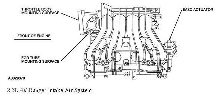 The Tube Connected To Intake Manifold Has A Bolt. 16dd40d9ae904f1fa45d3956460ada70ser. Ford. Rubber Intake Hose Diagram 2003 Ford Ranger At Scoala.co