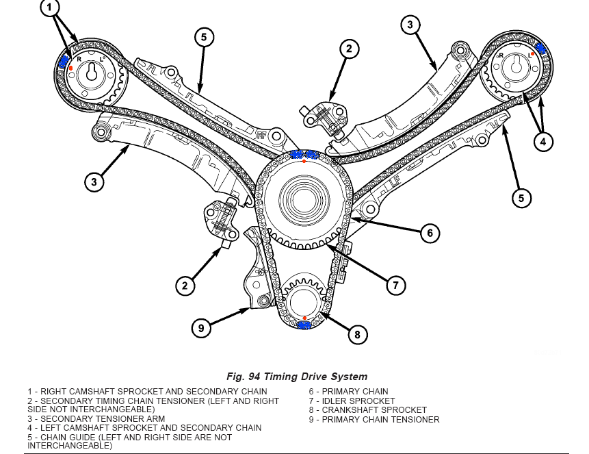 dodge ram 1500 timing diagram