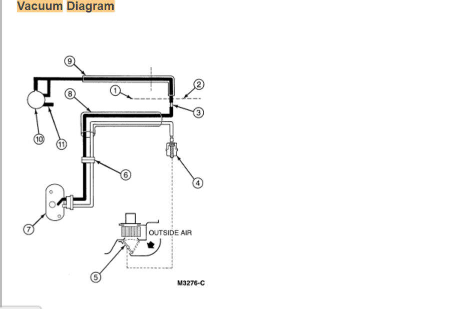 1997 Ford Ranger 2 3 Heater And Ac Vacuum Diagram  While