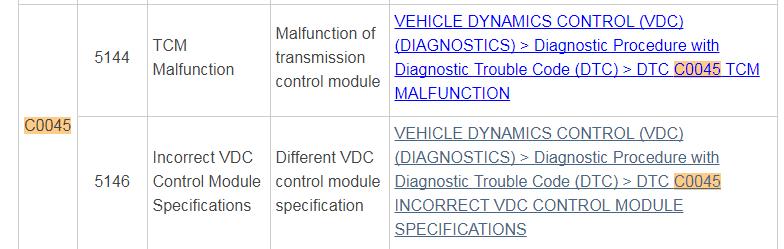2012 Subaru legacy 2 5 codes p0724, c0045,c0072,c0057,c0232