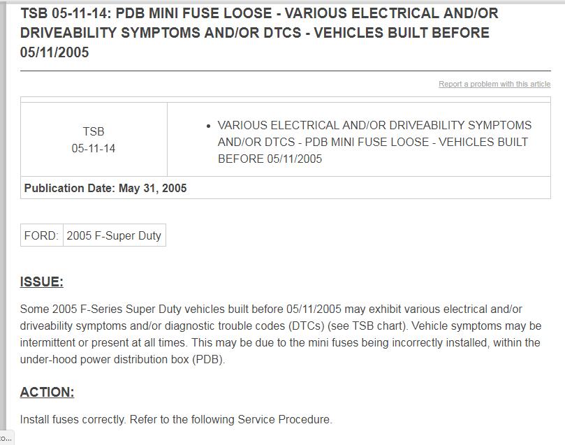 1994 ford f250 fuse box detailed wiring diagrams rh bunkhousemotelwy com 2007 Ford F-250 Fuse Box Diagram Ford F-250 Fuse Box Diagram
