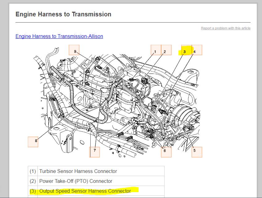 p0700 transmission control system duramax