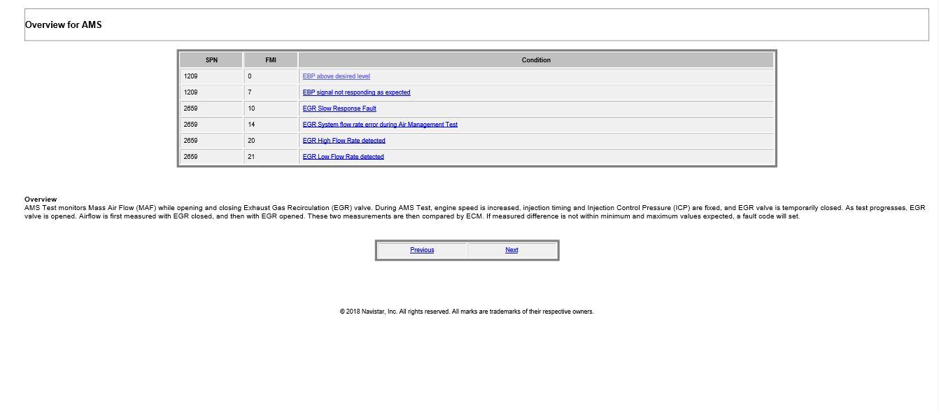 Got a Maxforce Dt epa 2010 with SPN 2659 FMI 14