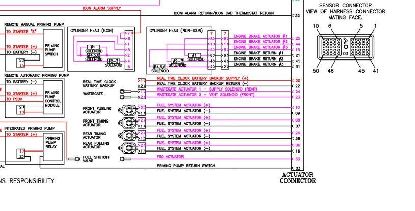 2000 International 9900 Ultrashift Wiring Diagram