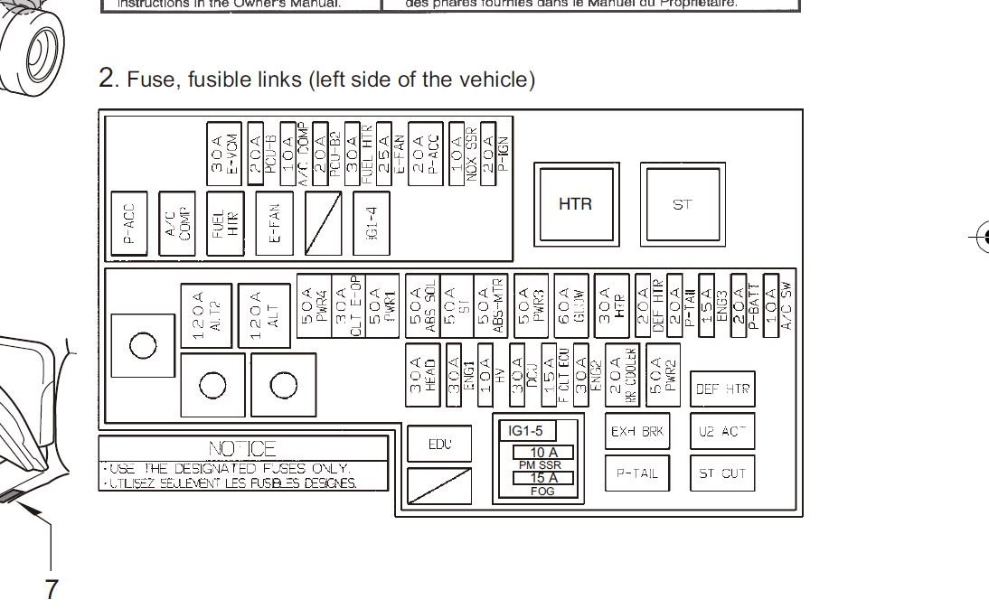 Hino Fuse Box Location - Wiring Diagrams Place