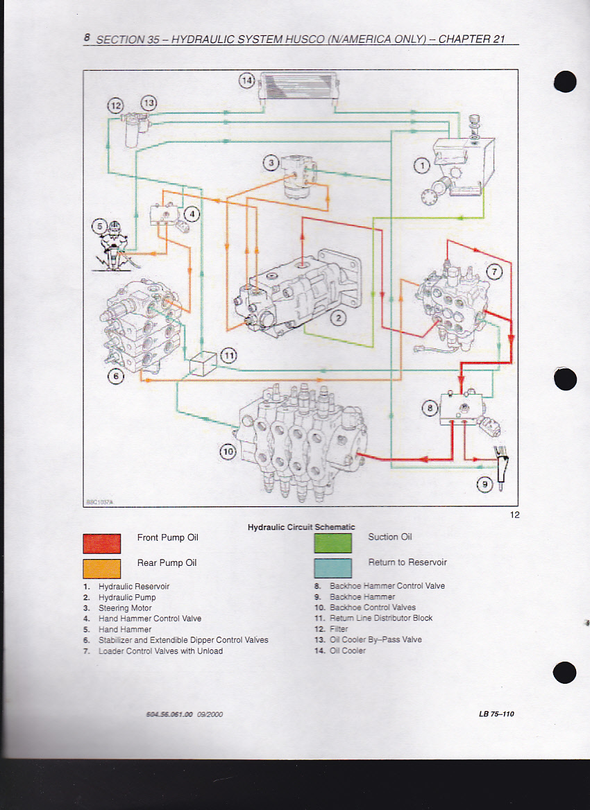 New Holland Lb75b Wiring Diagram | Wiring Diagram on new holland 555e, new holland lb620, new holland b95b, new holland b95tc, new holland b95, new holland b115, new holland lb110, new holland backhoe specs, new holland lb75b, new holland lb75, new holland 675e, new holland b110,