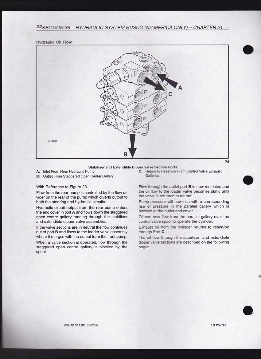 New Holland Lb75 Backhoeoutriggers Extend Very Slowly With Wiring Diagram 22da1e66 42d7 418f 9698 22da1e6