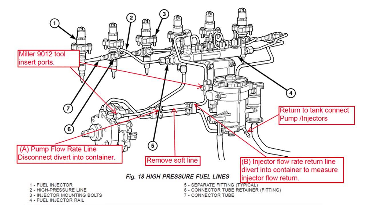32 6 7 Powerstroke Fuel System Diagram Manual Guide