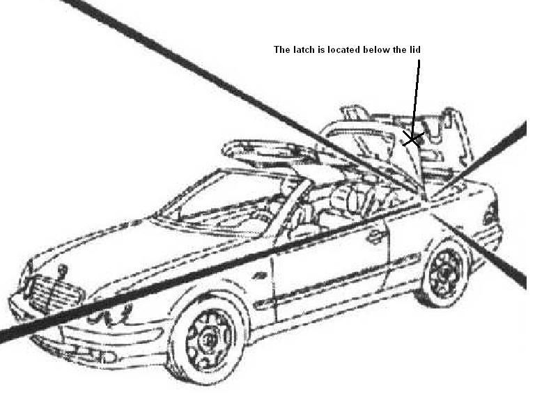 i have a 2000 clk430 cabriolet i found a hydraulic fluid leak 2003 CLK 430 AMG Sport graphic graphic
