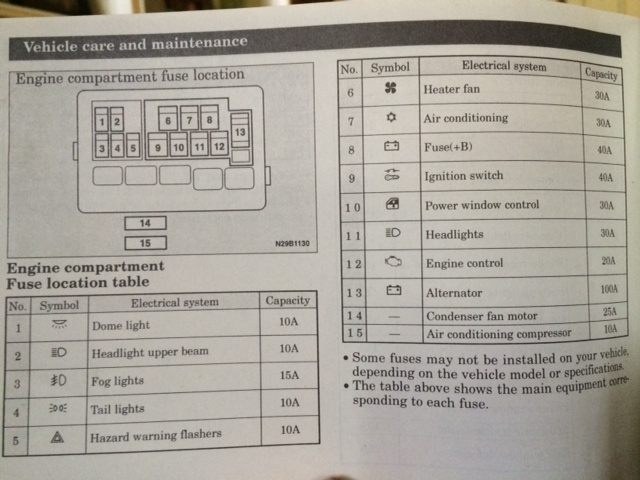 2003 Mitsubishi Montero Fuse Box Diagram