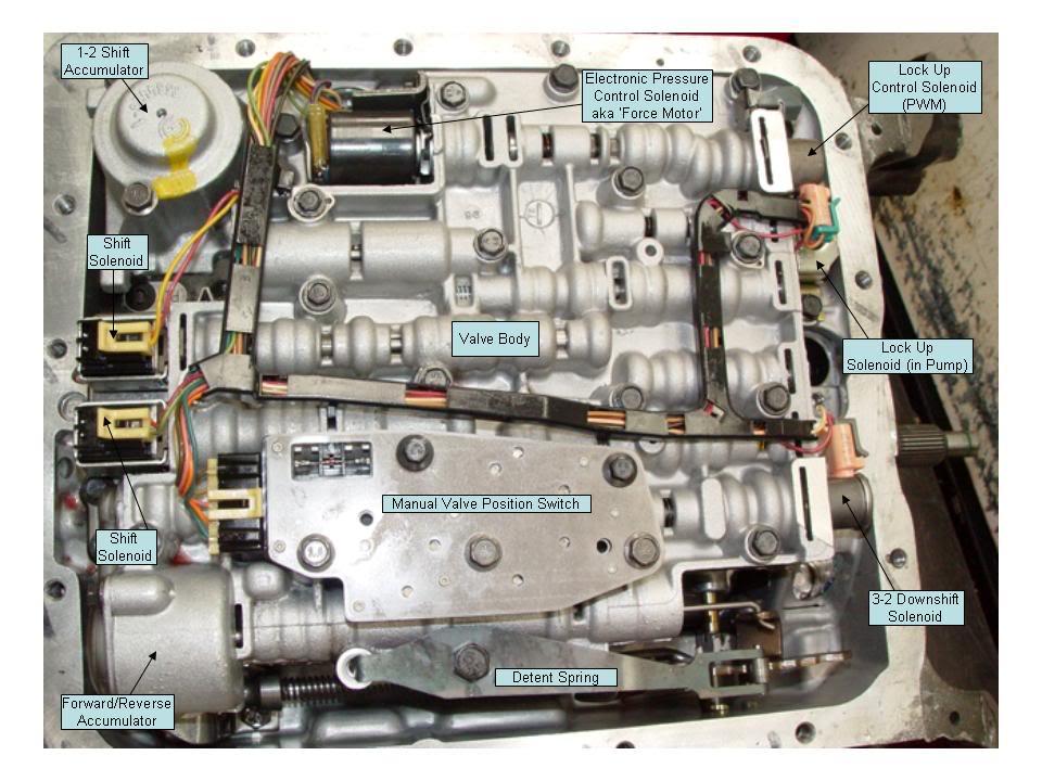 Transmission Shift Control Solenoid Pair For Chevy Gmc Cadillac Pont 4l60e Transmission Drive Train Automotive