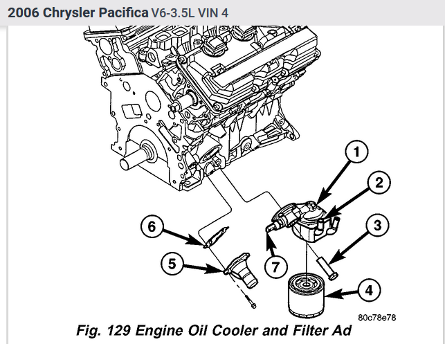 I Have 2006 3 5 Chrysler Pacifica How Does Engine Oil Nottrany