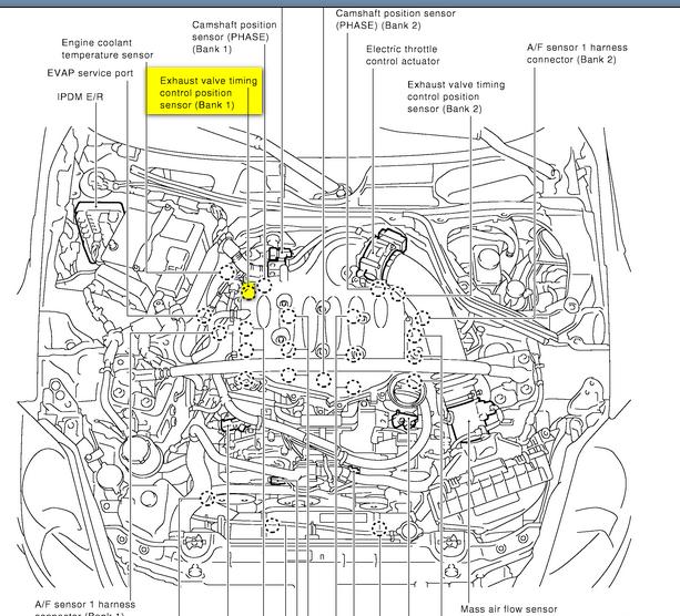 Exhaust Diagram 350z - Wiring Diagrams List