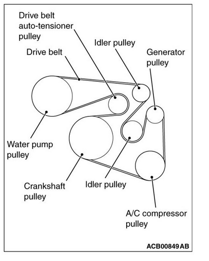 Mitsubishi Fan Belt Diagram