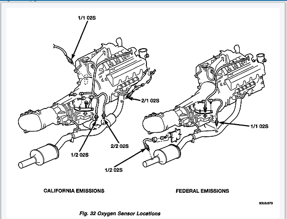 2001 jeep cherokee oxygen sensor location