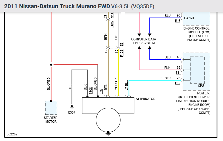 [FPER_4992]  2011 murano alternator wiring it has 3 wires yellow, blue, need to know  where theygo | Nissan Alternator Wire Diagram |  | JustAnswer