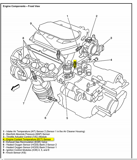 rep the o sensor on a saturn vue l steps ion o2 diagram