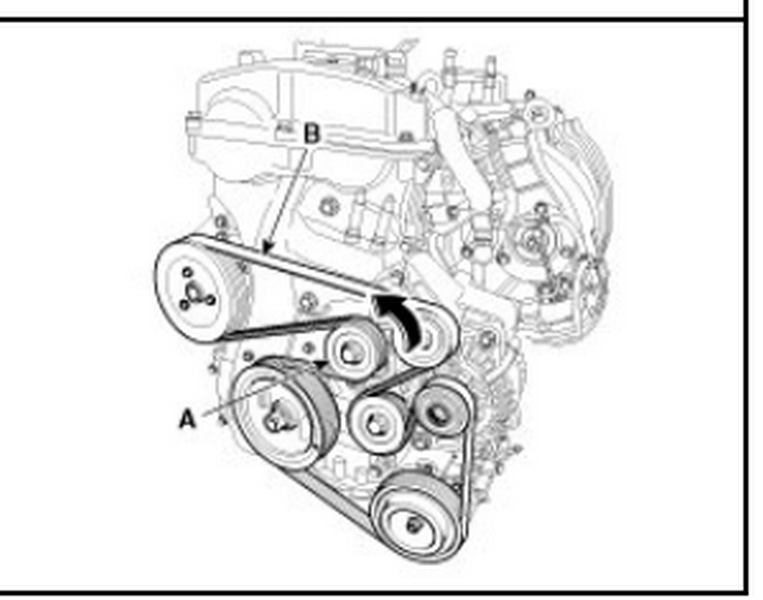 I Need A Diagram For 2012 Sport Age Serpentine Belt