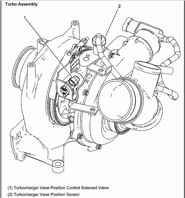 need a turbocharge boost controller as i get a p2563 code twice with Twin Turbo Duramax 868ad8ac c5ea 49b0 91aa 58c447999089 2017 08 11 071704