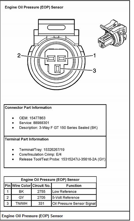 5.3 Oil Pressure Sensor Wiring Diagram - list of schematic circuit Oil Pressure Sending Unit Wiring Diagram For Gmc on
