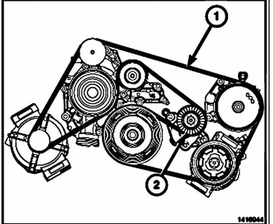 change a fan belt on a mercedes sprinter 2008 model diesel