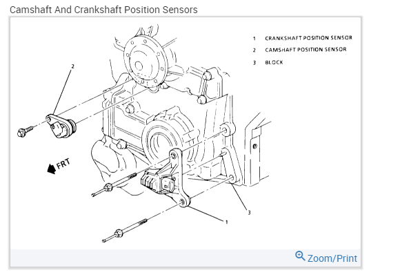I Got A Question Theres A Sensor That Goes Into Drive Axel On The