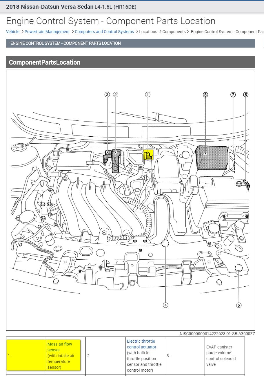 Diagram 2011 Nissan Versa Abs Sensor Wiring Diagram Full Version Hd Quality Wiring Diagram Sitexbubb Disegnoegrafica It