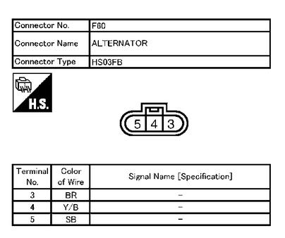 1995 Infiniti Alternator Wiring Diagram - Wiring Diagram ...