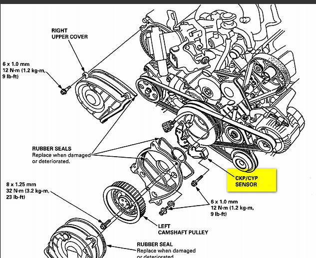1994 acura legend vigor dedan is the crankshaft sensor