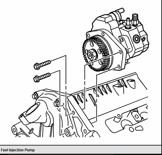 2002 Duramax Lift Pump Location Wiring Diagrams Image