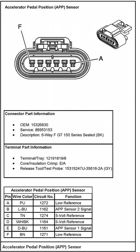 p0641 engine code