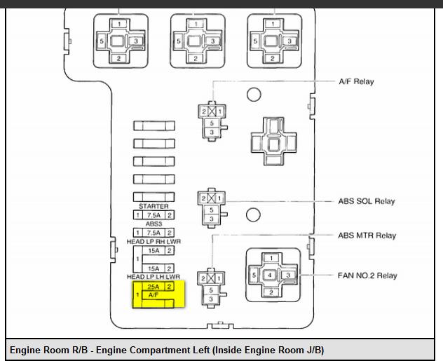 2005 Honda Civic O2 Sensor Fuse Location